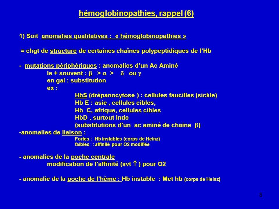 8 hémoglobinopathies, rappel (6) 1) Soit anomalies qualitatives : « hémoglobinopathies » = chgt de structure de certaines chaînes polypeptidiques de l