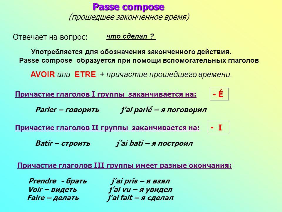 Passe соmpose (прошедшее законченное время) Отвечает на вопрос: что сделал ? Употребляется для обозначения законченного действия. Раsse compose образу