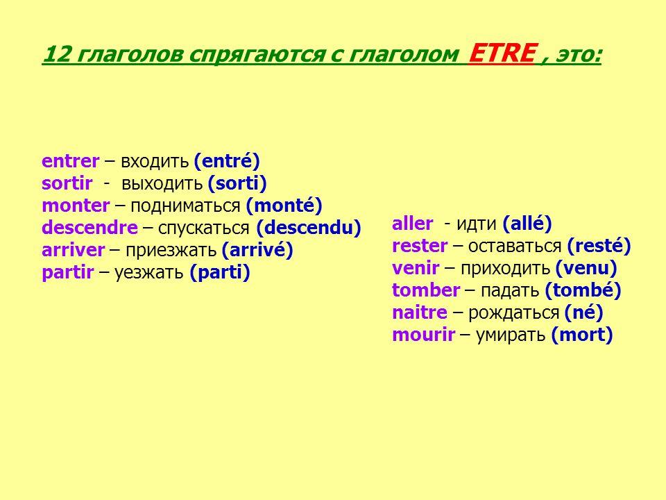 12 глаголов спрягаются с глаголом ETRE, это: entrer – входить (entré) sortir - выходить (sorti) monter – подниматься (monté) descendre – спускаться (d
