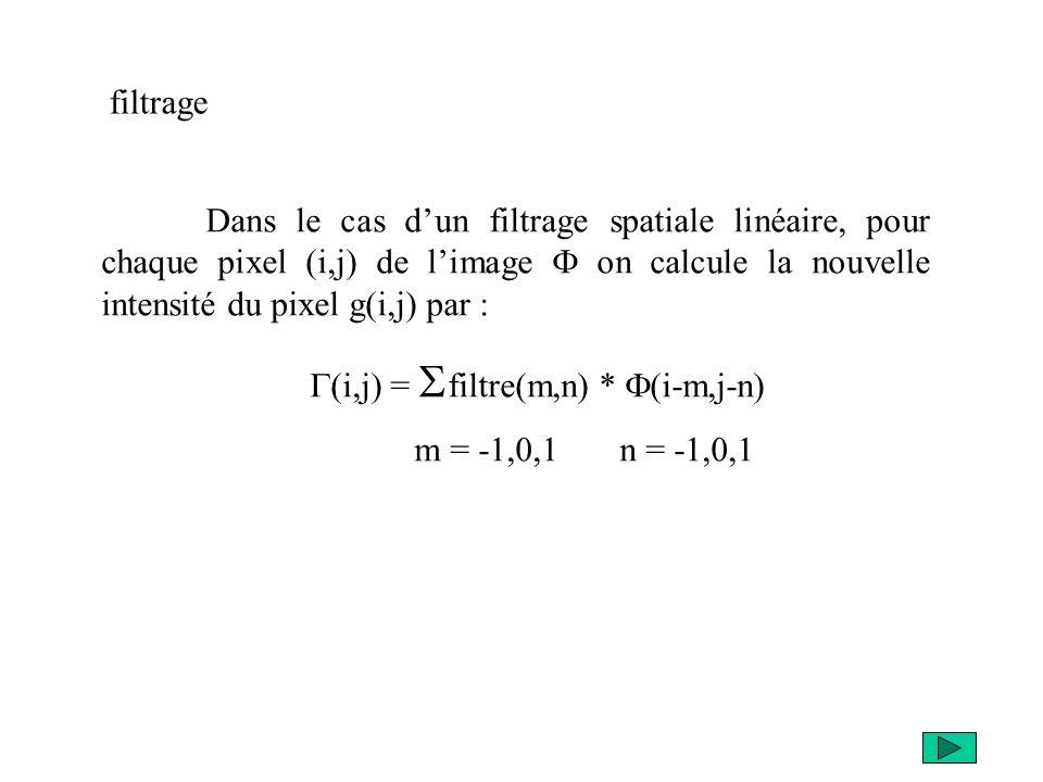 Dans le cas dun filtrage spatiale linéaire, pour chaque pixel (i,j) de limage on calcule la nouvelle intensité du pixel g(i,j) par : (i,j) = filtre(m,