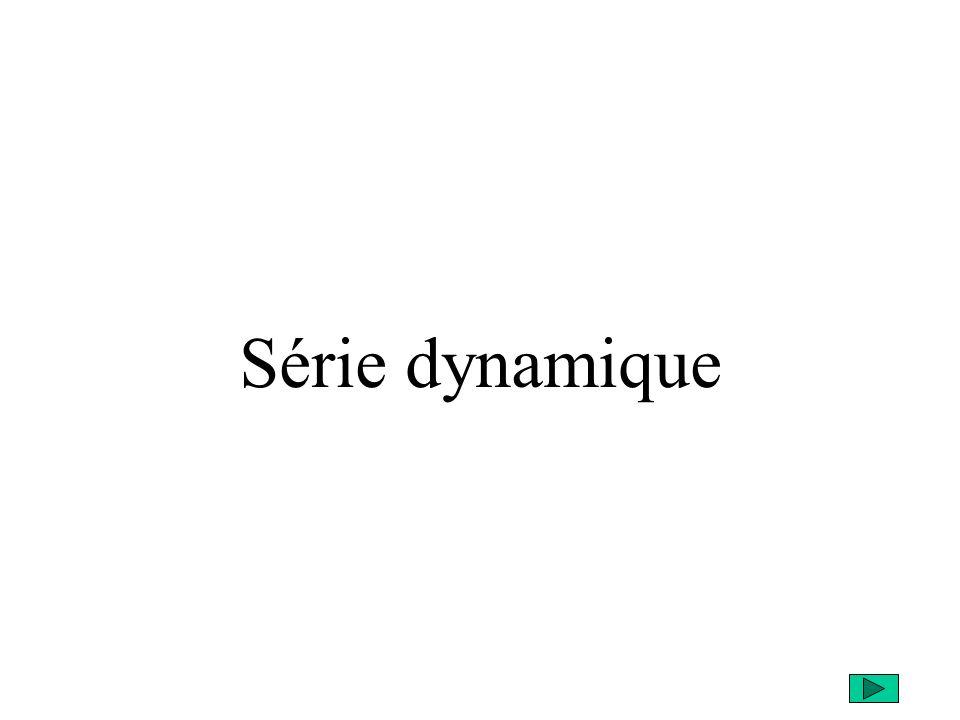 Série dynamique