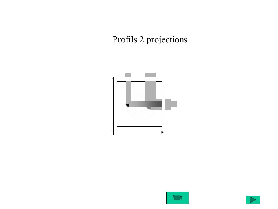 Profils 2 projections
