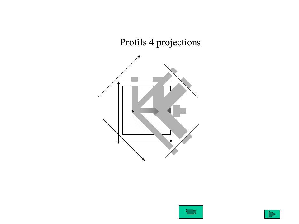 Profils 4 projections