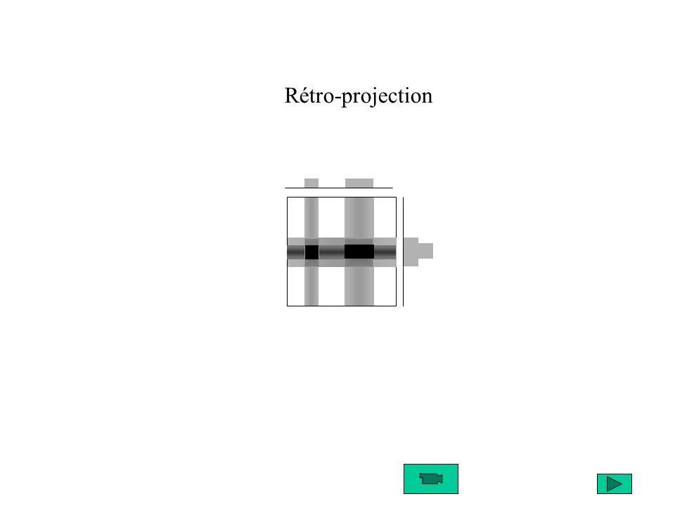 Rétro-projection