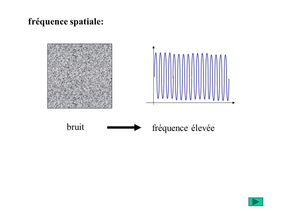 fréquence spatiale: bruit fréquence élevée