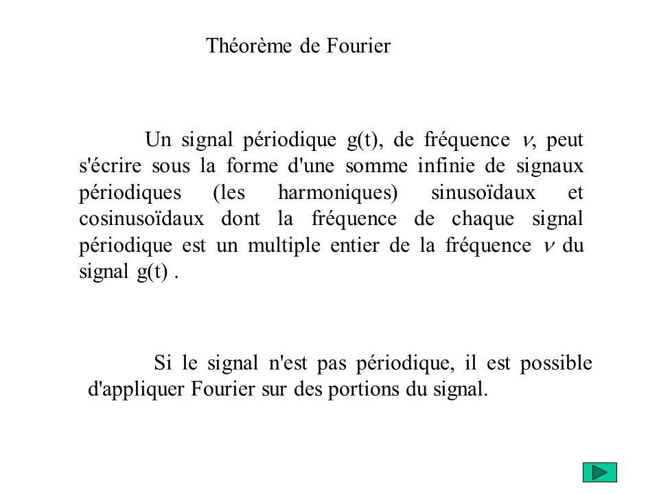 Un signal périodique g(t), de fréquence, peut s'écrire sous la forme d'une somme infinie de signaux périodiques (les harmoniques) sinusoïdaux et cosin