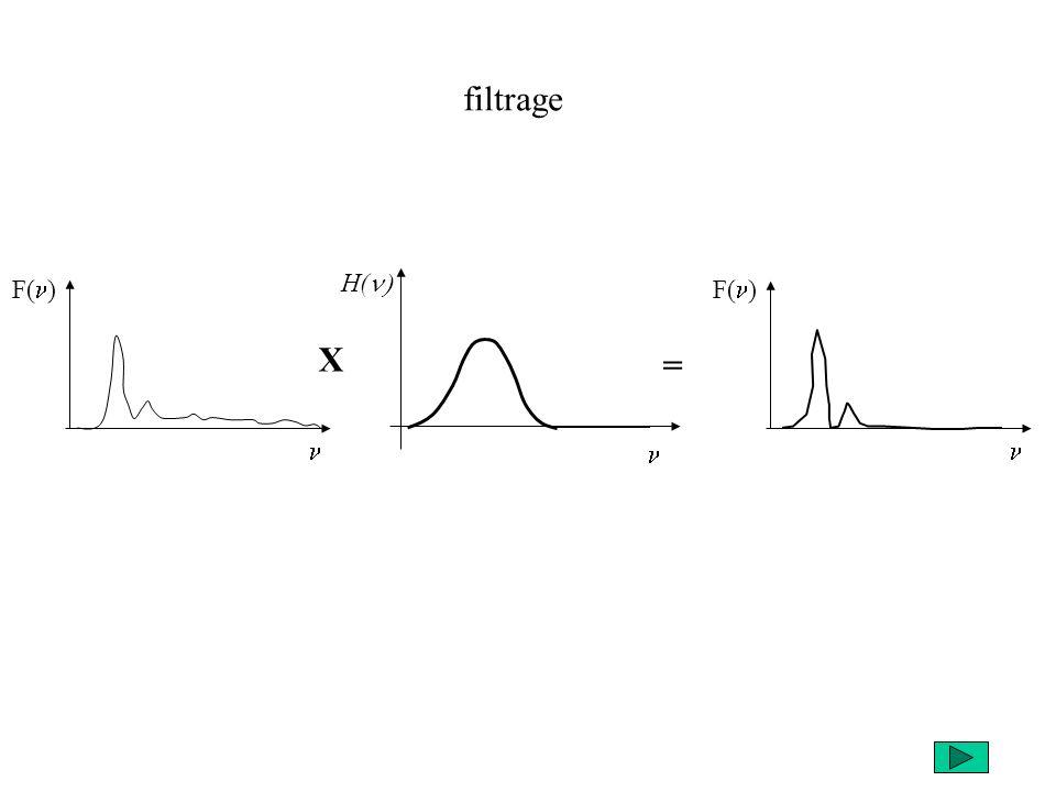 F( ) X = H( F( ) filtrage