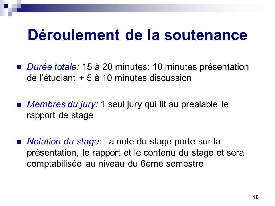 10 Déroulement de la soutenance Durée totale: 15 à 20 minutes: 10 minutes présentation de létudiant + 5 à 10 minutes discussion Membres du jury: 1 seu