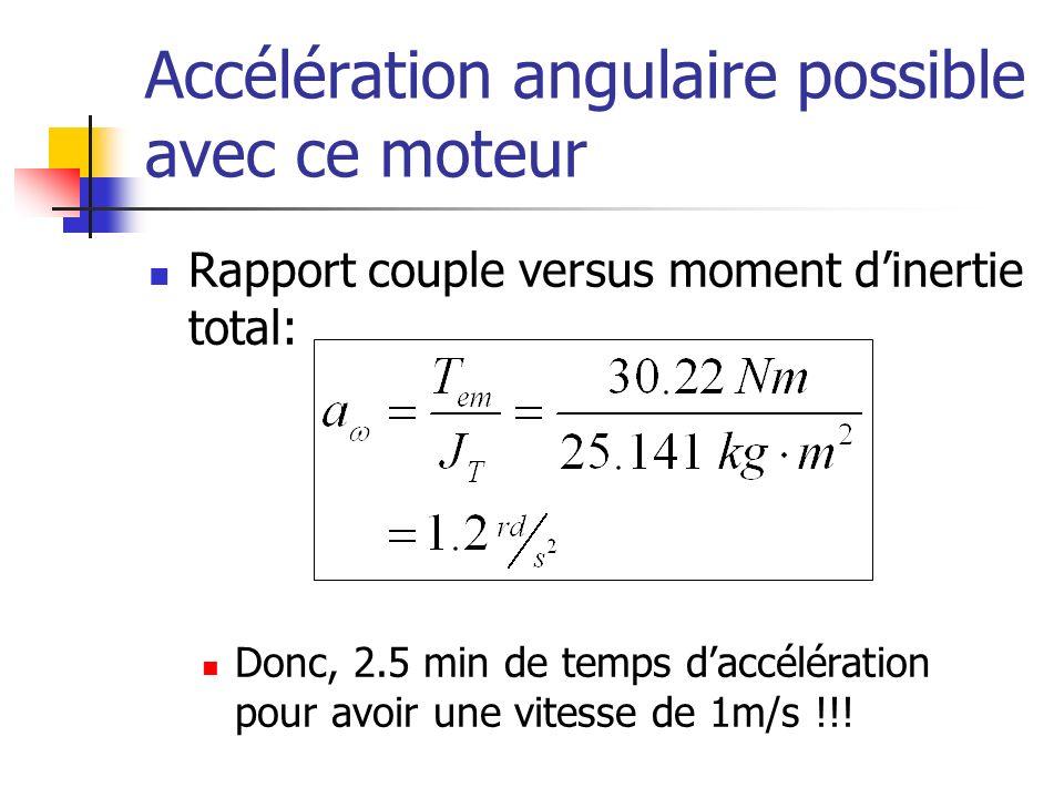 Accélération angulaire possible avec ce moteur Rapport couple versus moment dinertie total: Donc, 2.5 min de temps daccélération pour avoir une vitess