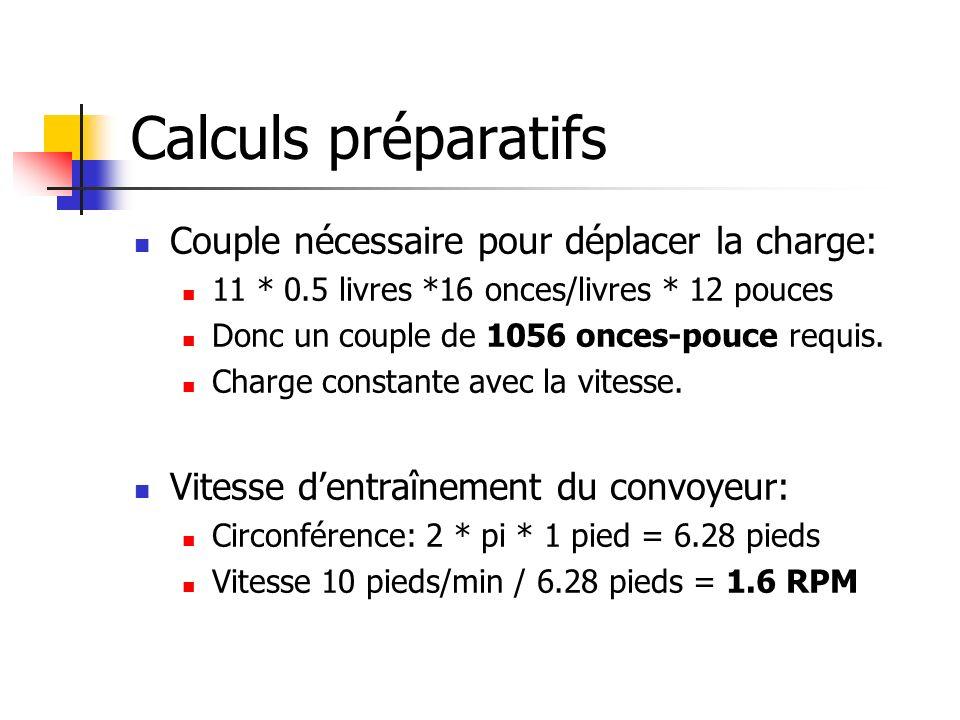 Calculs préparatifs Couple nécessaire pour déplacer la charge: 11 * 0.5 livres *16 onces/livres * 12 pouces Donc un couple de 1056 onces-pouce requis.