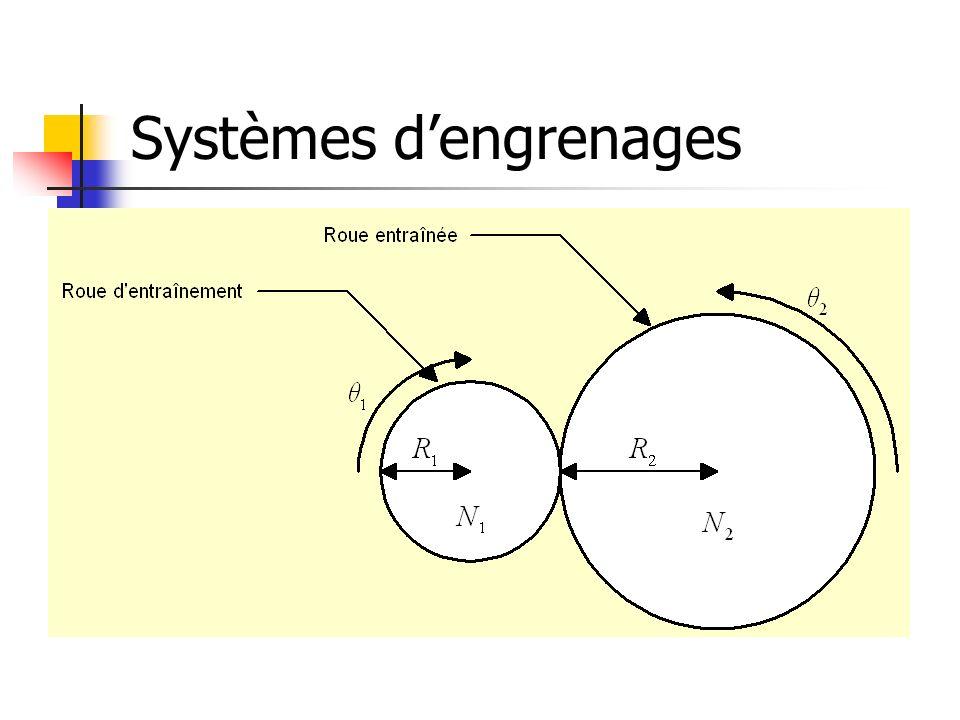 Relations mathématiques (engrenages) Rapport des distances: Rapport de lengrenage: