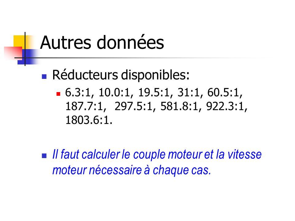Autres données Réducteurs disponibles: 6.3:1, 10.0:1, 19.5:1, 31:1, 60.5:1, 187.7:1, 297.5:1, 581.8:1, 922.3:1, 1803.6:1. Il faut calculer le couple m