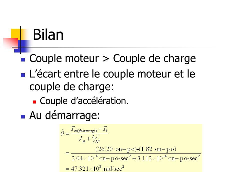 Bilan Couple moteur > Couple de charge Lécart entre le couple moteur et le couple de charge: Couple daccélération. Au démarrage: