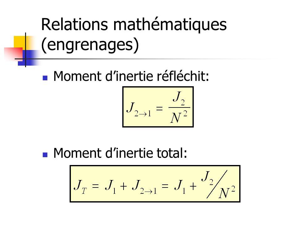 Relations mathématiques (engrenages) Coefficient de frottement réfléchit: Coefficient de frottement total: