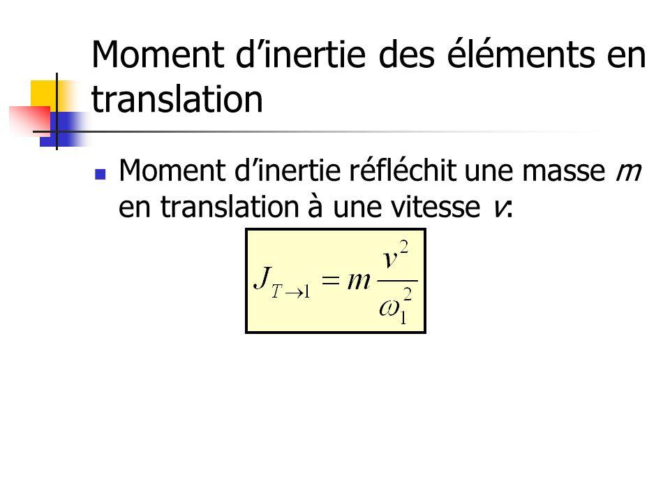 Moment dinertie des éléments en translation Moment dinertie réfléchit une masse m en translation à une vitesse v: