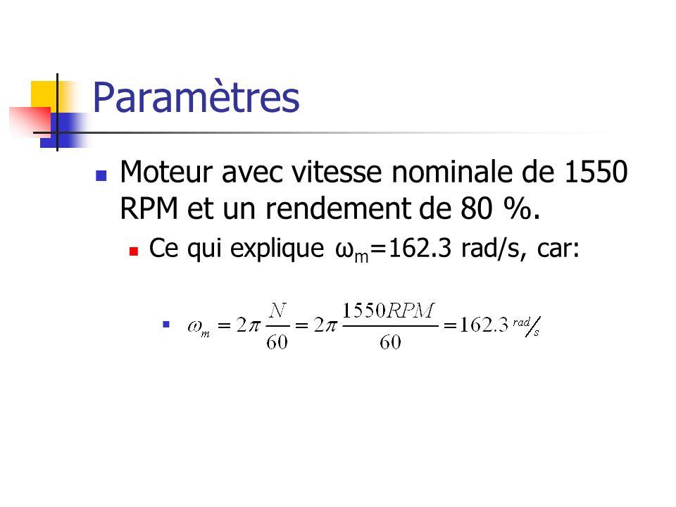Paramètres Moteur avec vitesse nominale de 1550 RPM et un rendement de 80 %. Ce qui explique ω m =162.3 rad/s, car:
