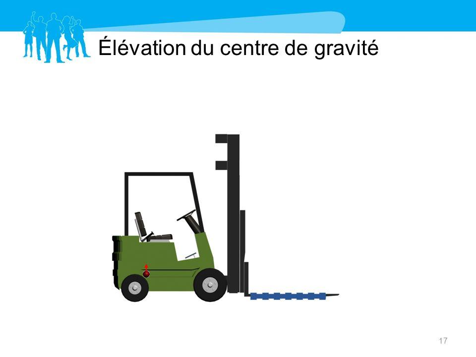Élévation du centre de gravité 17