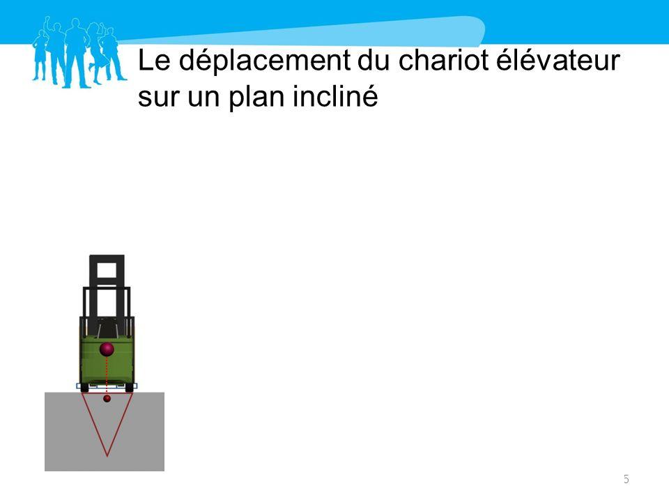 Le déplacement du chariot élévateur sur un plan incliné 25