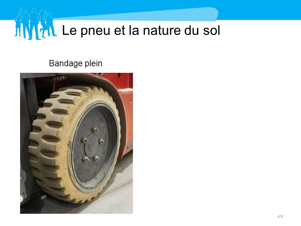 Le pneu et la nature du sol Bandage pneumatique 29 Bandage plein