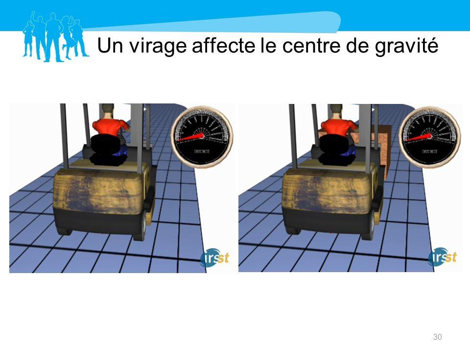 Un virage affecte le centre de gravité 30