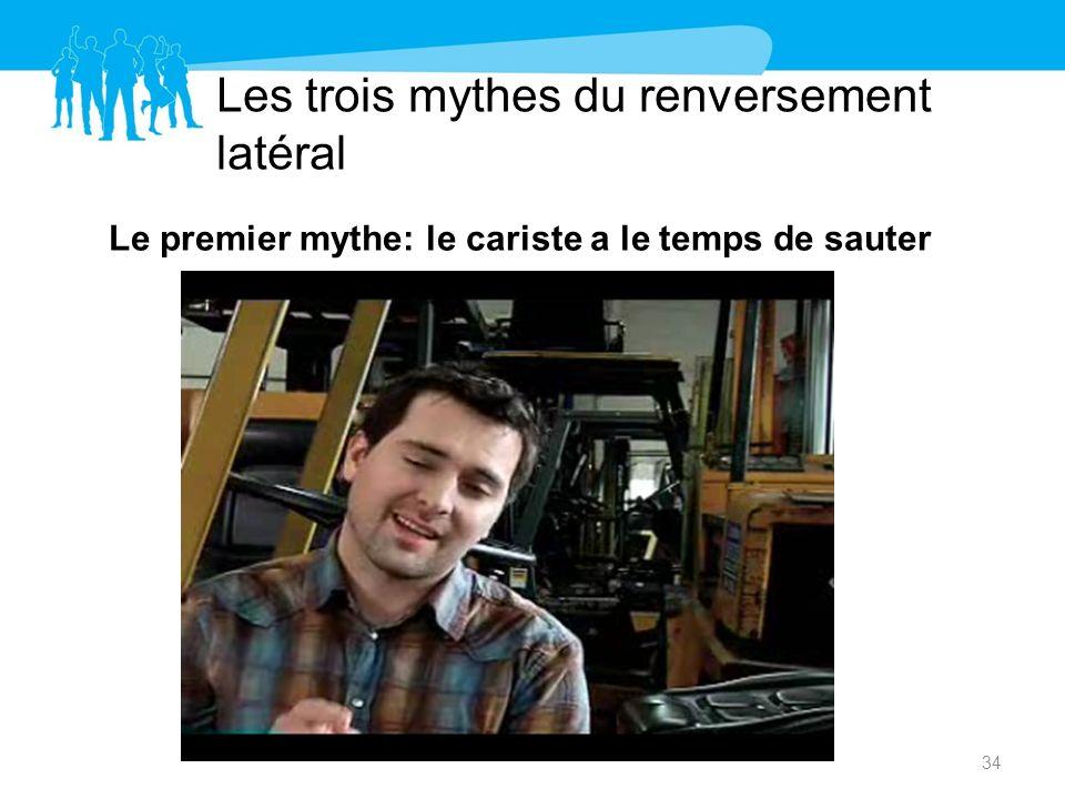 Les trois mythes du renversement latéral 34 Le premier mythe: le cariste a le temps de sauter