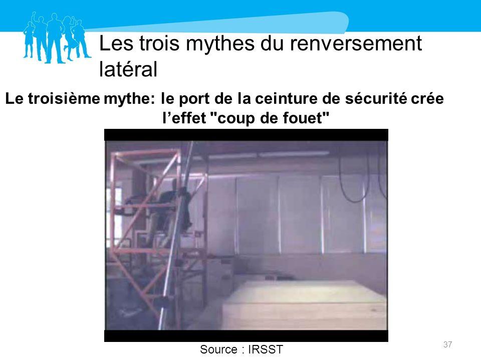 Les trois mythes du renversement latéral 37 Source : IRSST Le troisième mythe: le port de la ceinture de sécurité crée leffet