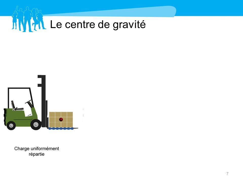 Élévation du centre de gravité combiné 18