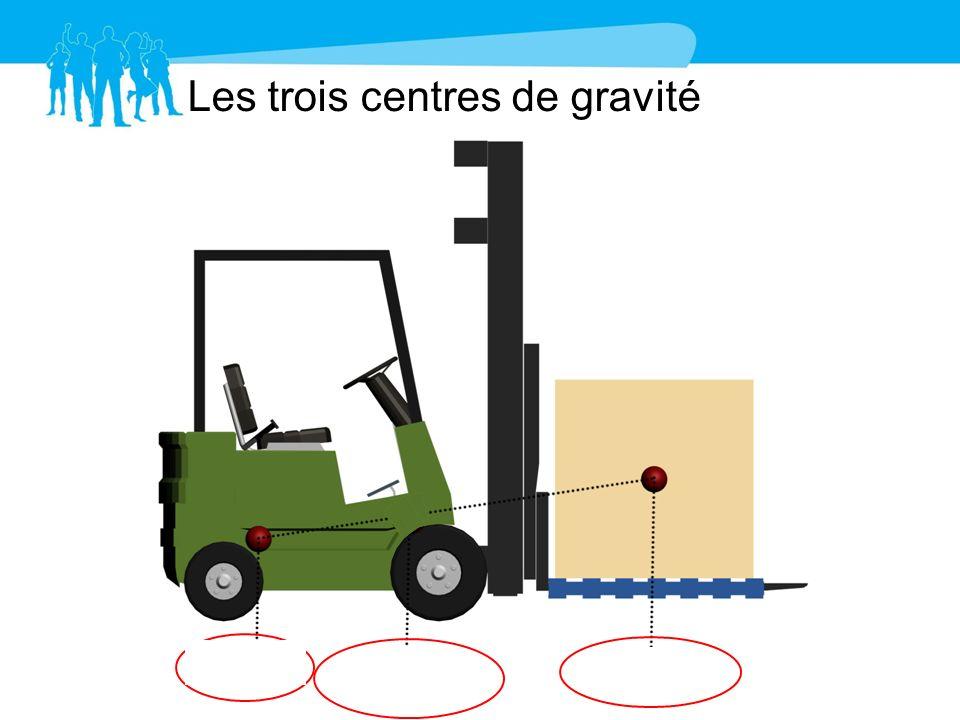 Les moyens de prévention Éliminer (éviter) les nids de poule, les dénivellations ou les obstacles qui peuvent déstabiliser la charge ou le chariot élévateur 39