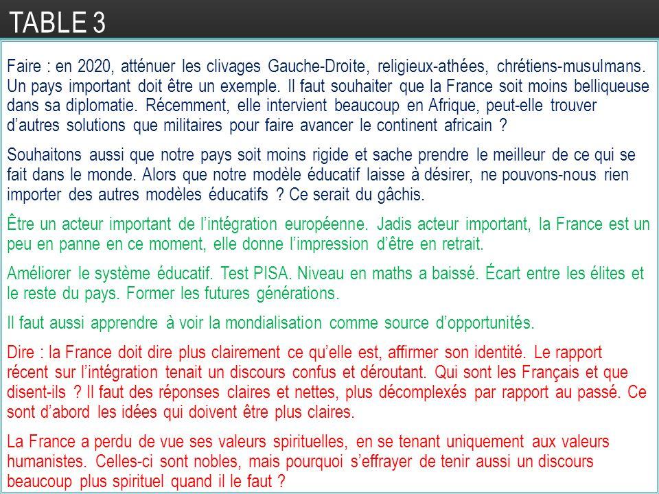 Deuxième Partie Exposé de Laurent Ladouce, directeur de lEspace Culture et Paix
