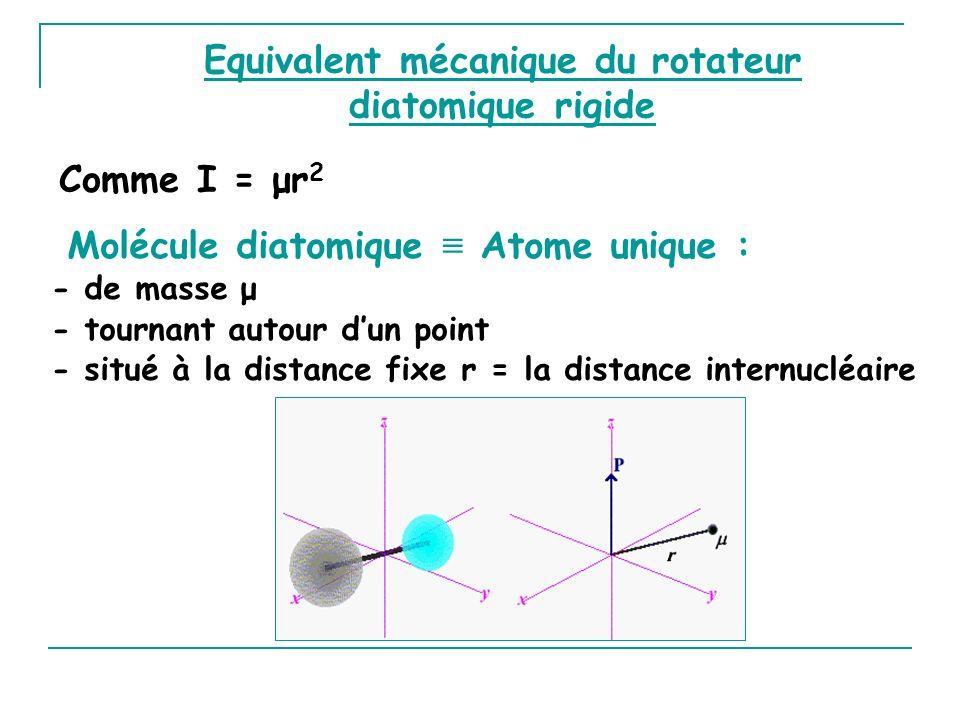Molécule diatomique Atome unique : - de masse μ - tournant autour dun point - situé à la distance fixe r = la distance internucléaire Equivalent mécanique du rotateur diatomique rigide Comme I = μr 2