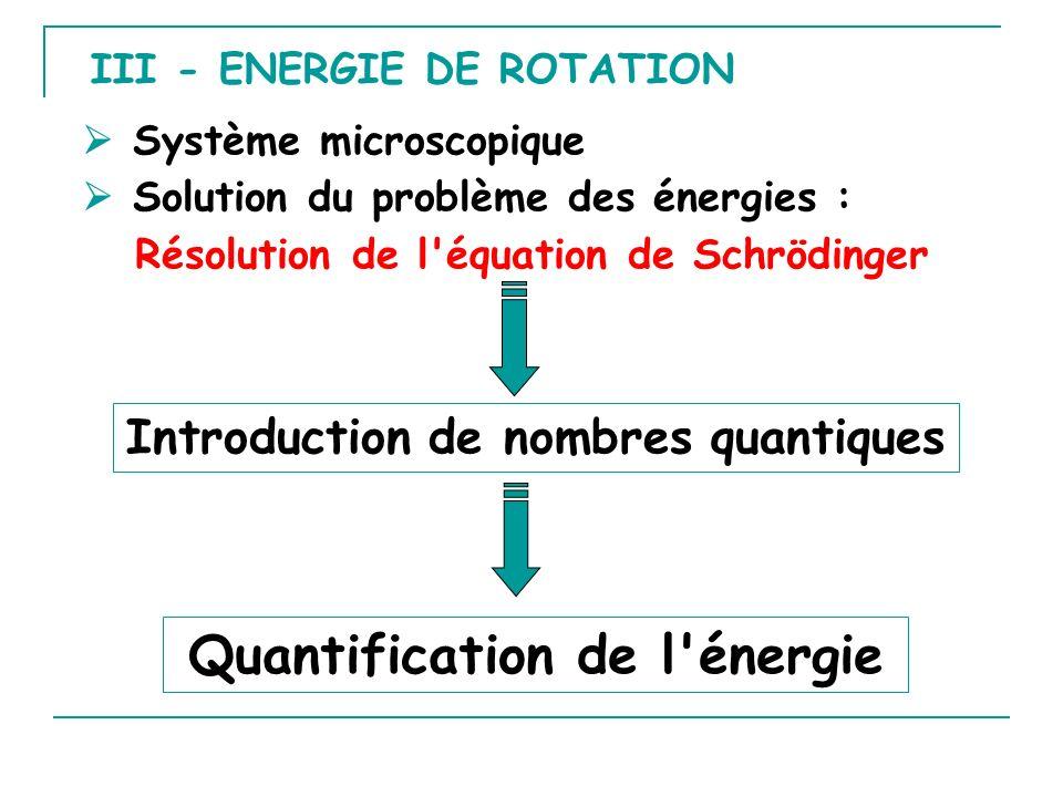 III - ENERGIE DE ROTATION Système microscopique Solution du problème des énergies : Résolution de l équation de Schrödinger Introduction de nombres quantiques Quantification de l énergie