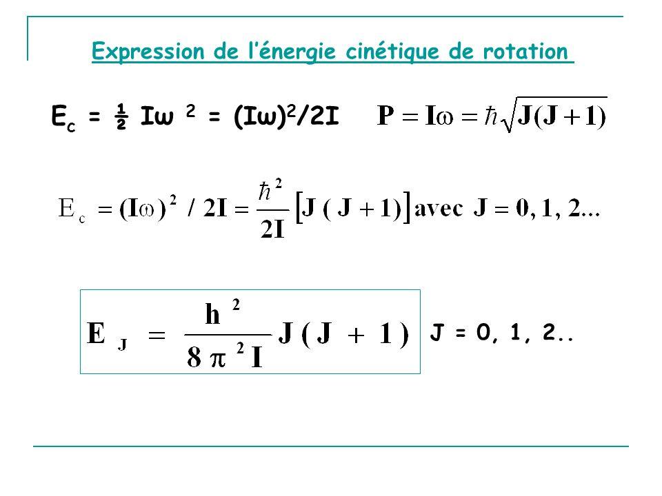 E c = ½ Iω 2 = (Iω) 2 /2I J = 0, 1, 2.. Expression de lénergie cinétique de rotation