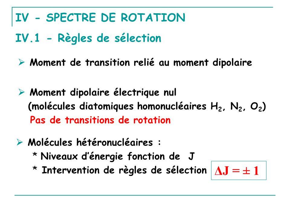 IV - SPECTRE DE ROTATION IV.1 - Règles de sélection Moment de transition relié au moment dipolaire Molécules hétéronucléaires : * Niveaux dénergie fonction de J * Intervention de règles de sélection ΔJ = ± 1 Moment dipolaire électrique nul (molécules diatomiques homonucléaires H 2, N 2, O 2 ) Pas de transitions de rotation