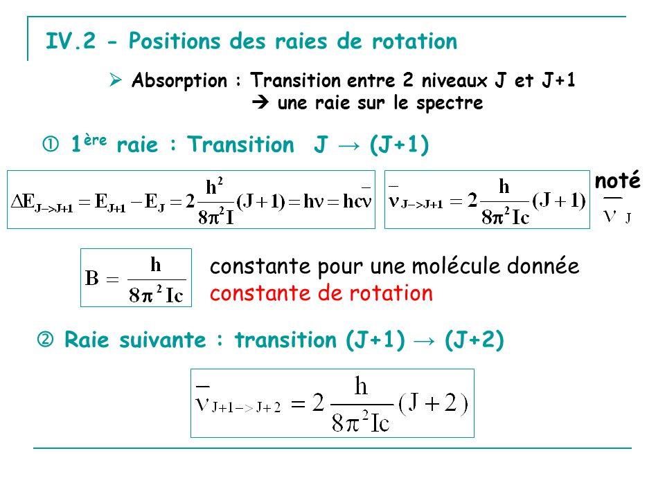 IV.2 - Positions des raies de rotation Absorption : Transition entre 2 niveaux J et J+1 une raie sur le spectre 1 ère raie : Transition J (J+1) consta