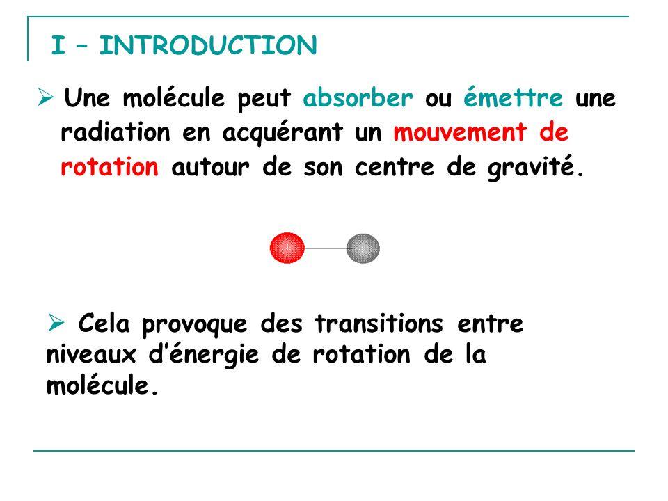 Une molécule peut absorber ou émettre une radiation en acquérant un mouvement de rotation autour de son centre de gravité. Cela provoque des transitio