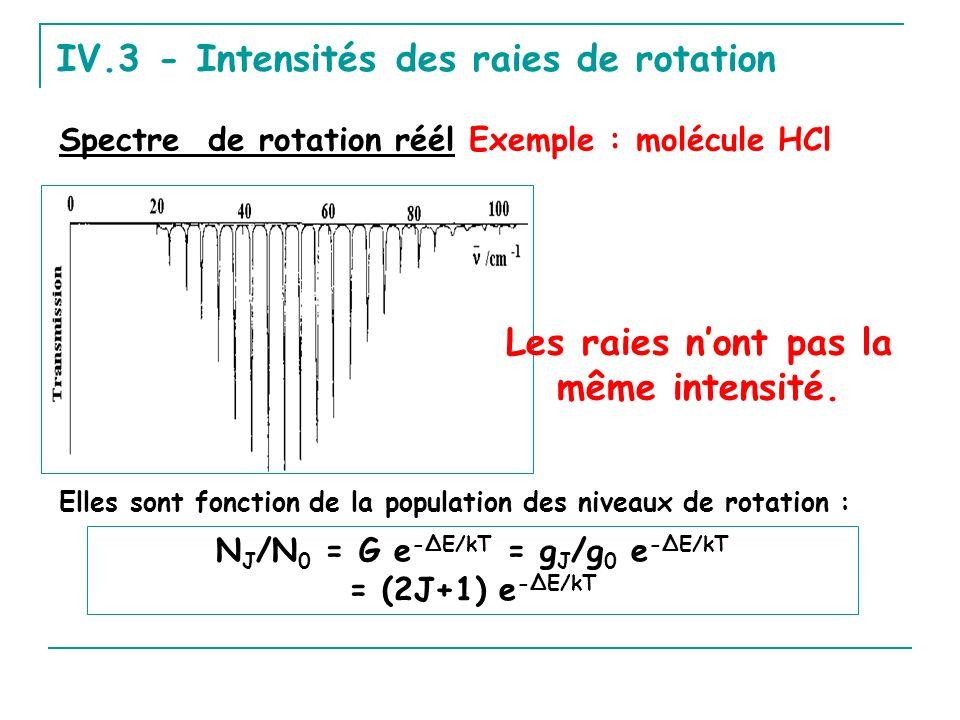 IV.3 - Intensités des raies de rotation Spectre de rotation réél Exemple : molécule HCl Elles sont fonction de la population des niveaux de rotation : N J /N 0 = G e -ΔE/kT = g J /g 0 e -ΔE/kT = (2J+1) e -ΔE/kT Les raies nont pas la même intensité.