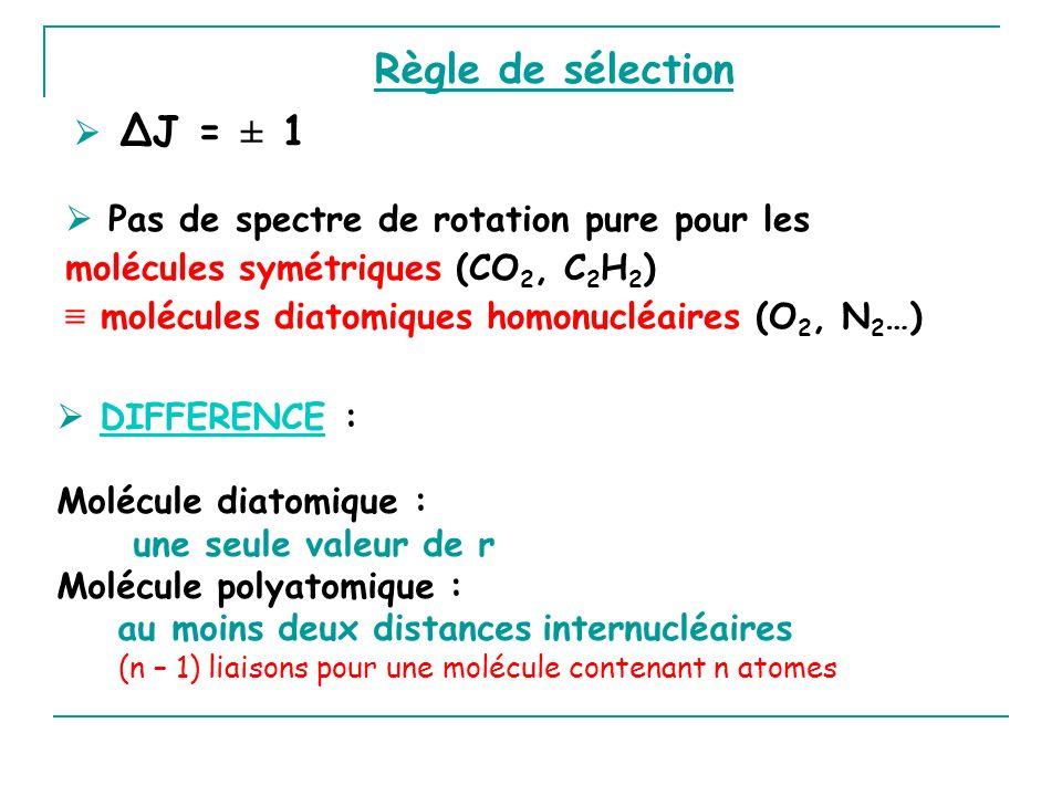 ΔJ = ± 1 Pas de spectre de rotation pure pour les molécules symétriques (CO 2, C 2 H 2 ) molécules diatomiques homonucléaires (O 2, N 2 …) DIFFERENCE : Molécule diatomique : une seule valeur de r Molécule polyatomique : au moins deux distances internucléaires (n – 1) liaisons pour une molécule contenant n atomes Règle de sélection