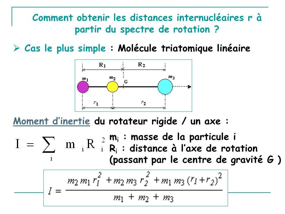 Cas le plus simple : Molécule triatomique linéaire m i : masse de la particule i R i : distance à laxe de rotation (passant par le centre de gravité G