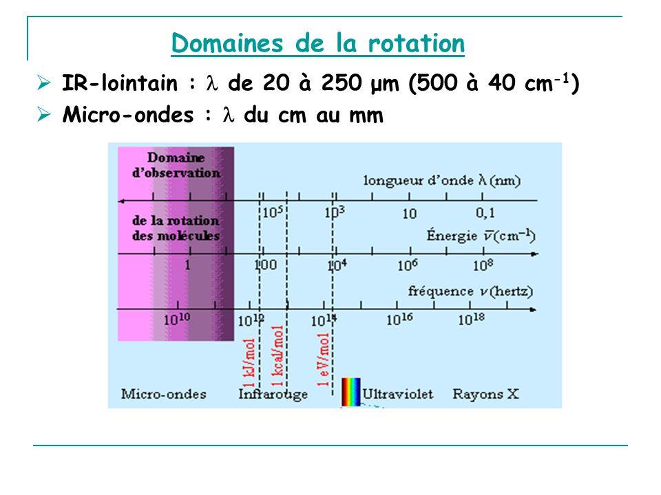Valeurs permises du moment cinétique : Valeur propre de lopérateur moment cinétique : Cas d un mouvement de rotation Quantification de l énergie : Restrictions quantiques sont fonction du moment cinétique Multiples de J = 0, 1, 2...