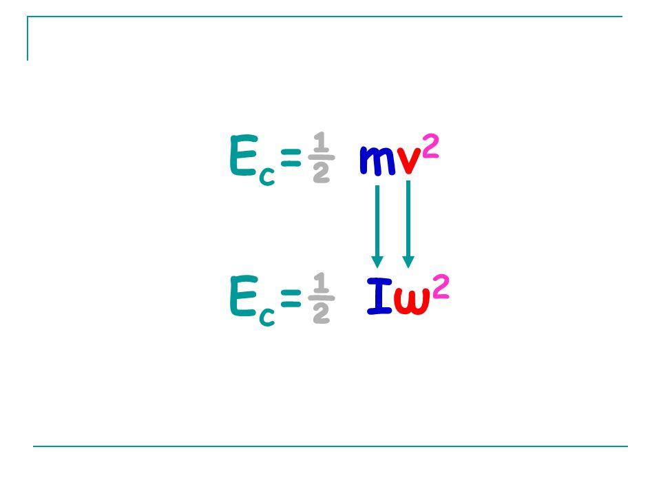 Ec=½ mv2Ec=½ mv2 E c =½ Iω 2