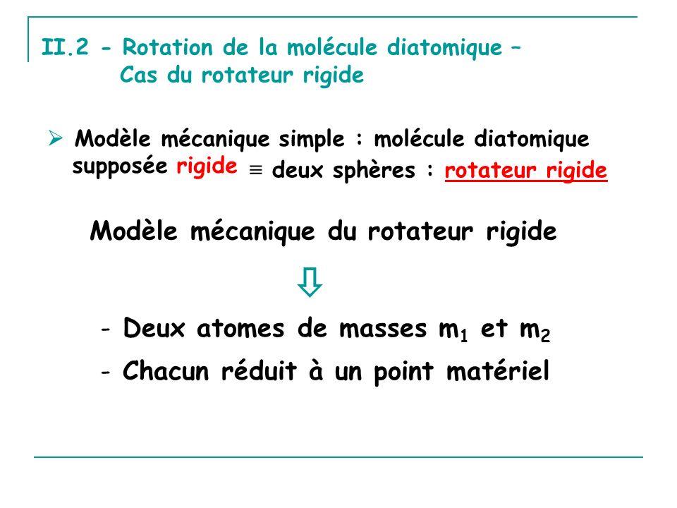 II.2 - Rotation de la molécule diatomique – Cas du rotateur rigide Modèle mécanique simple : molécule diatomique supposée rigide Modèle mécanique du rotateur rigide - Deux atomes de masses m 1 et m 2 - Chacun réduit à un point matériel deux sphères : rotateur rigide