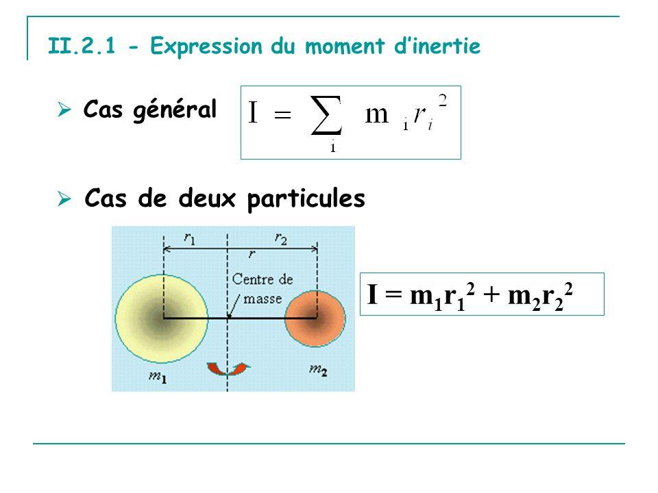 II.2.1 - Expression du moment dinertie Cas général Cas de deux particules I = m 1 r 1 2 + m 2 r 2 2