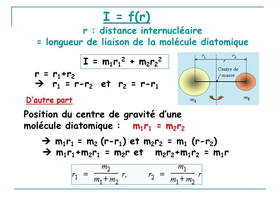 I = f(r) r : distance internucléaire = longueur de liaison de la molécule diatomique r = r 1 +r 2 r 1 = r-r 2 et r 2 = r-r 1 I = m 1 r 1 2 + m 2 r 2 2