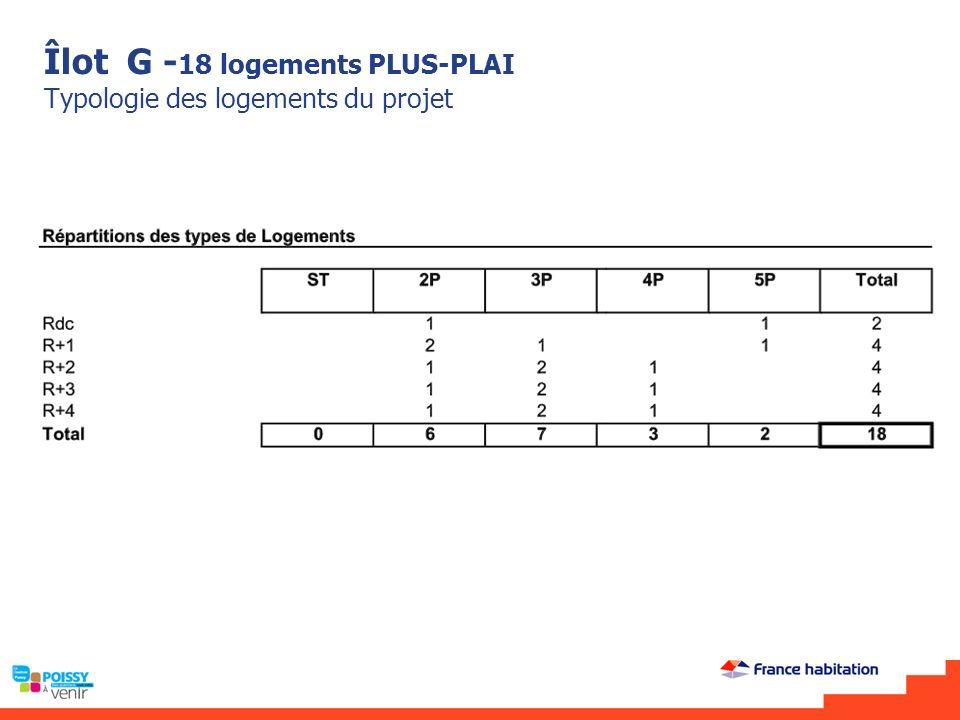 Îlot G - 18 logements PLUS-PLAI Typologie des logements du projet