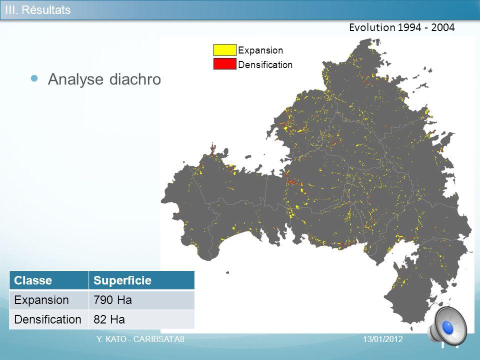 Délimitation de lurbanisation 13/01/2012Y.