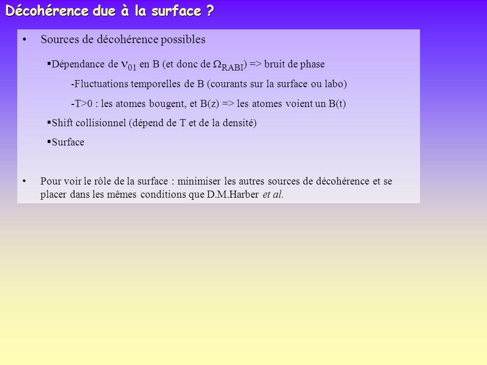 Sources de décohérence possibles Dépendance de 01 en B (et donc de RABI ) => bruit de phase -Fluctuations temporelles de B (courants sur la surface ou