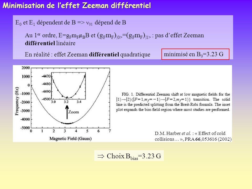 E 0 et E 1 dépendent de B => dépend de B Au 1 er ordre, E=g F m F B B et (g F m F )  0> =(g F m F )  1> : pas deffet Zeeman différentiel linéaire En r