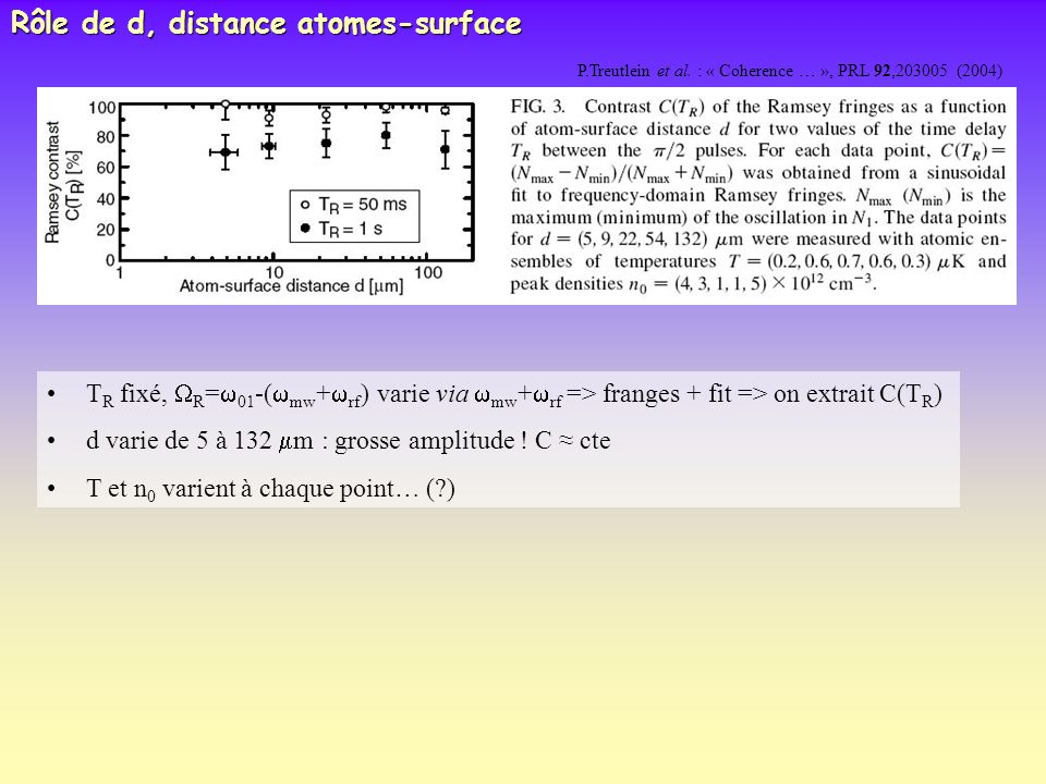 Rôle de d, distance atomes-surface T R fixé, R = 01 -( mw + rf ) varie via mw + rf => franges + fit => on extrait C(T R ) d varie de 5 à 132 m : gross