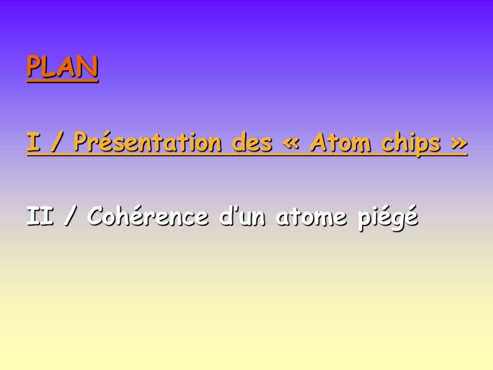 PLAN I / Présentation des « Atom chips » II / Cohérence dun atome piégé PLAN I / Présentation des « Atom chips » II / Cohérence dun atome piégé