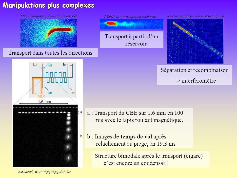 Références J.Reichel et al.« Applications of integrated magnetic microtraps » Appl.